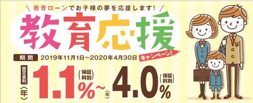 画像:JA教育ローン教育応援キャンペーン(2020年4月30日まで)
